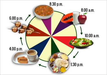 dsily-diet-chart.jpg
